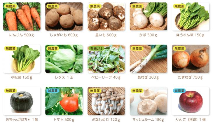 ミレーの野菜お届け例。
