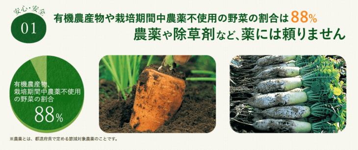 大地を守る会の野菜の88%が無農薬・有機(オーガニック)栽培
