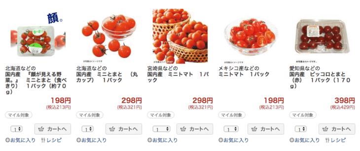 トマトの値段