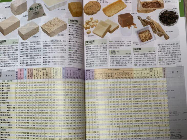 食品成分表